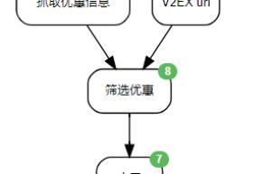 Huginn 自定义抓取推送 smzdm 和 v2ex 的优惠信息